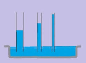 capillary action, understanding the basic concepts and it's ascent Derivations.
