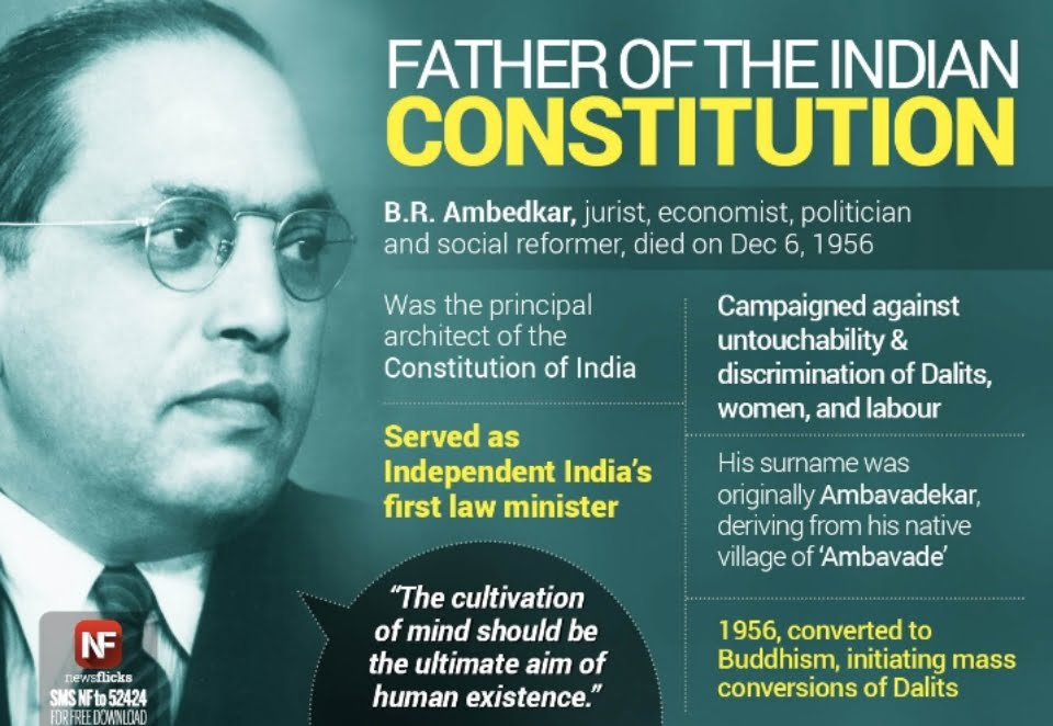 Ambedkar's Achievements (Source: Newsfiction)
