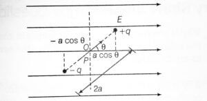 Derive an expression for electric potential energy of a dipole in an external electric field