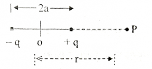 Electric potential due to an electric dipole at axial line