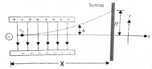 Motion of charged particles in a uniform electric field, class-12
